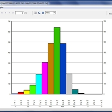 HSM Software Image 01